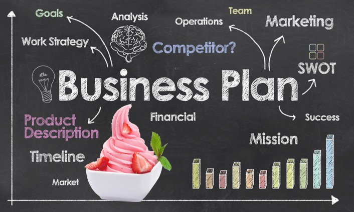 fare business plan yogurteria