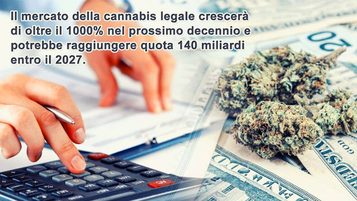 franchising marijane cannabis e-commerce