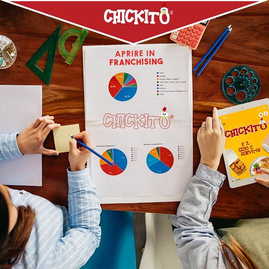 chickito aprire franchising food delivery