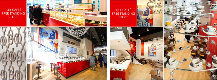 aprire franchising illy